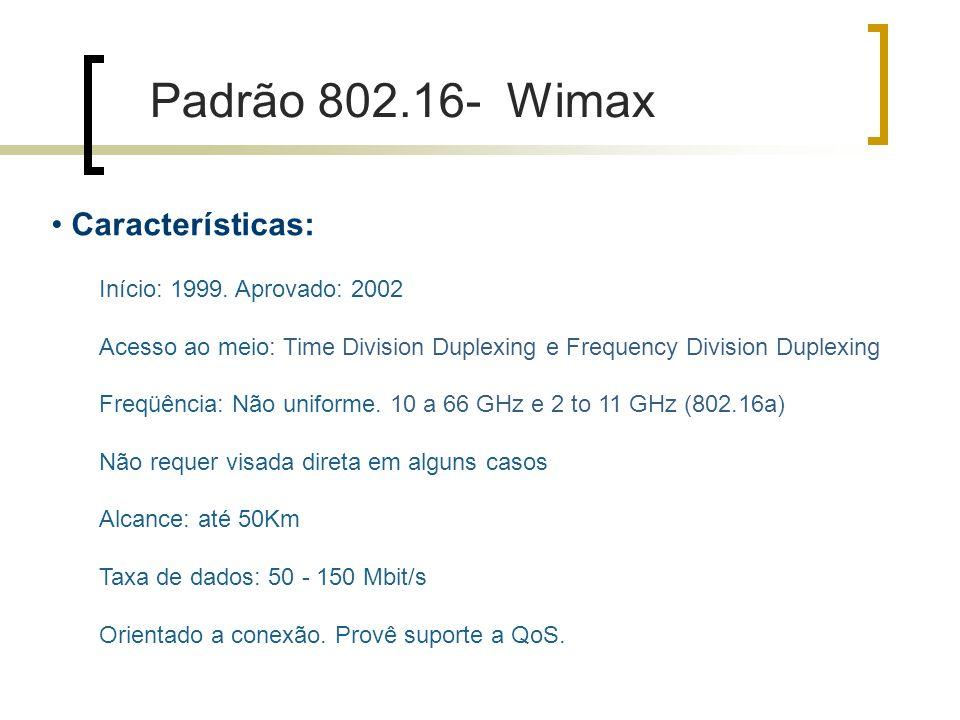 Padrão 802.16- Wimax Características: Início: 1999. Aprovado: 2002