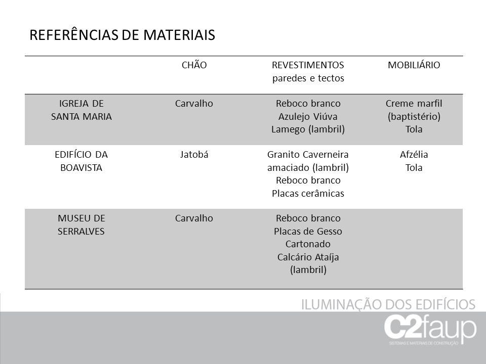 REFERÊNCIAS DE MATERIAIS