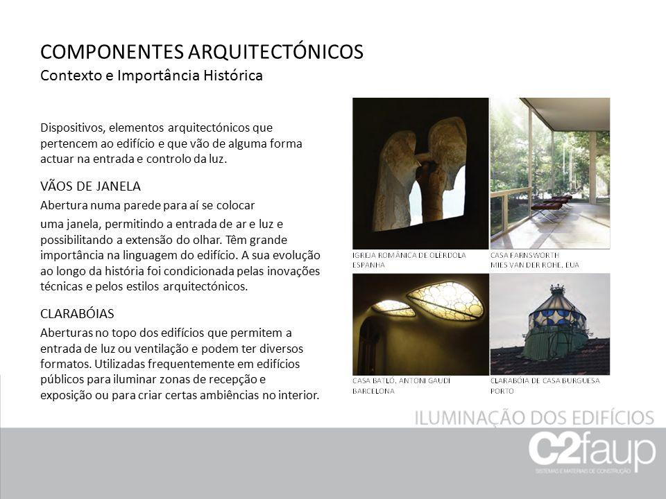 COMPONENTES ARQUITECTÓNICOS Contexto e Importância Histórica