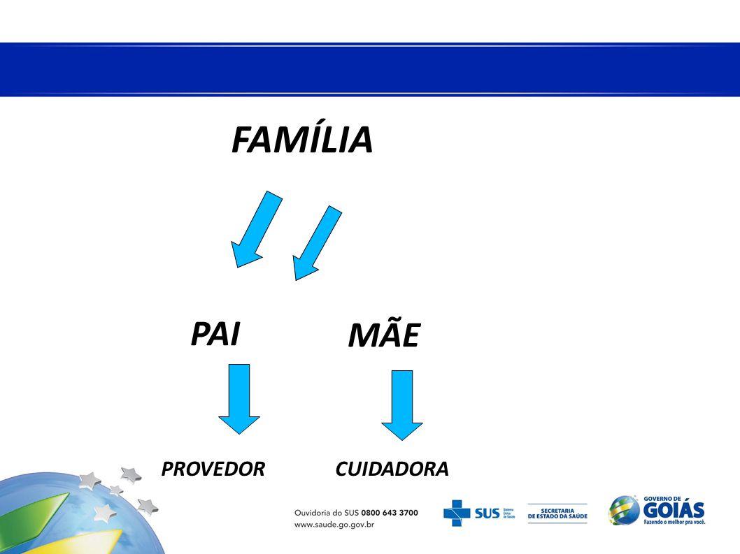 FAMÍLIA PAI MÃE PROVEDOR CUIDADORA 14