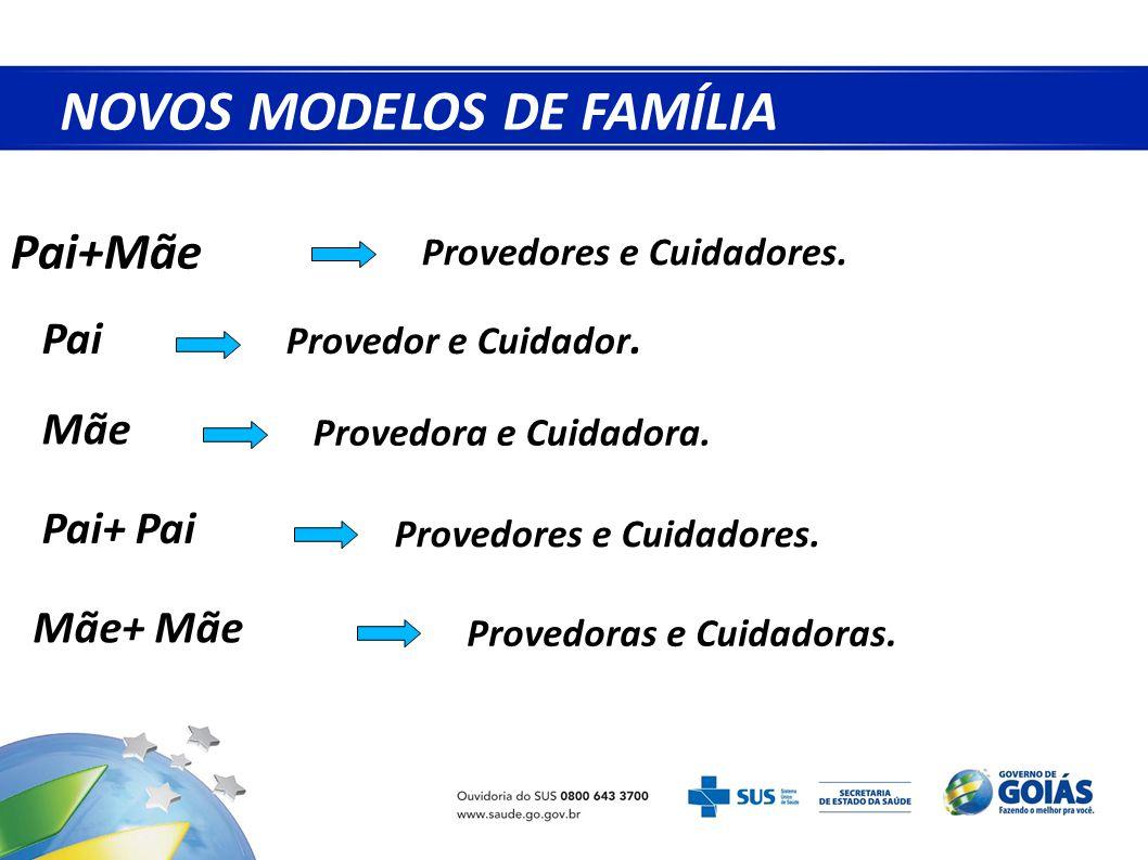 NOVOS MODELOS DE FAMÍLIA