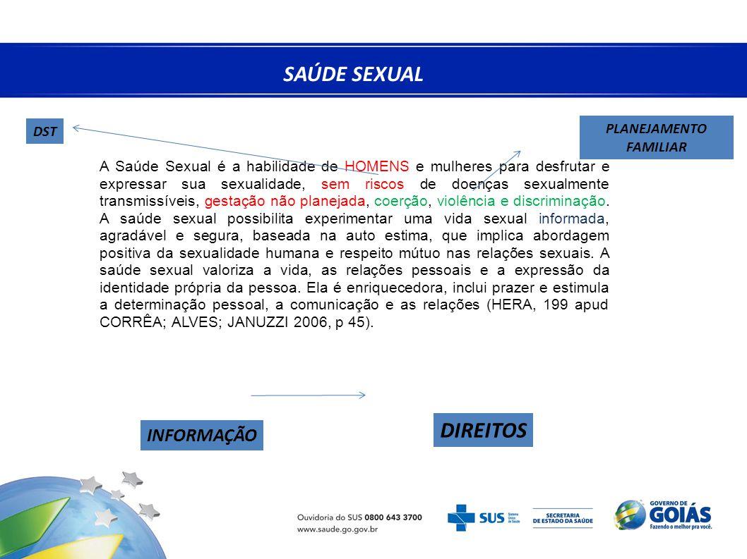 SAÚDE SEXUAL DIREITOS INFORMAÇÃO 5 PLANEJAMENTO DST FAMILIAR