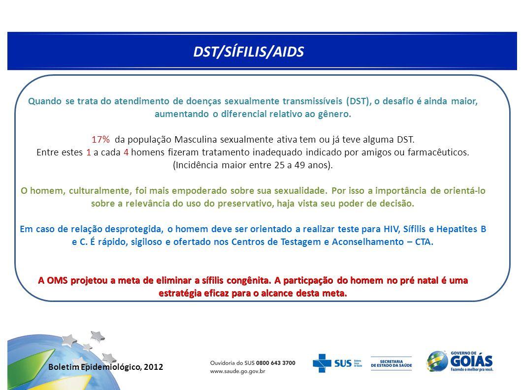 DST/SÍFILIS/AIDS