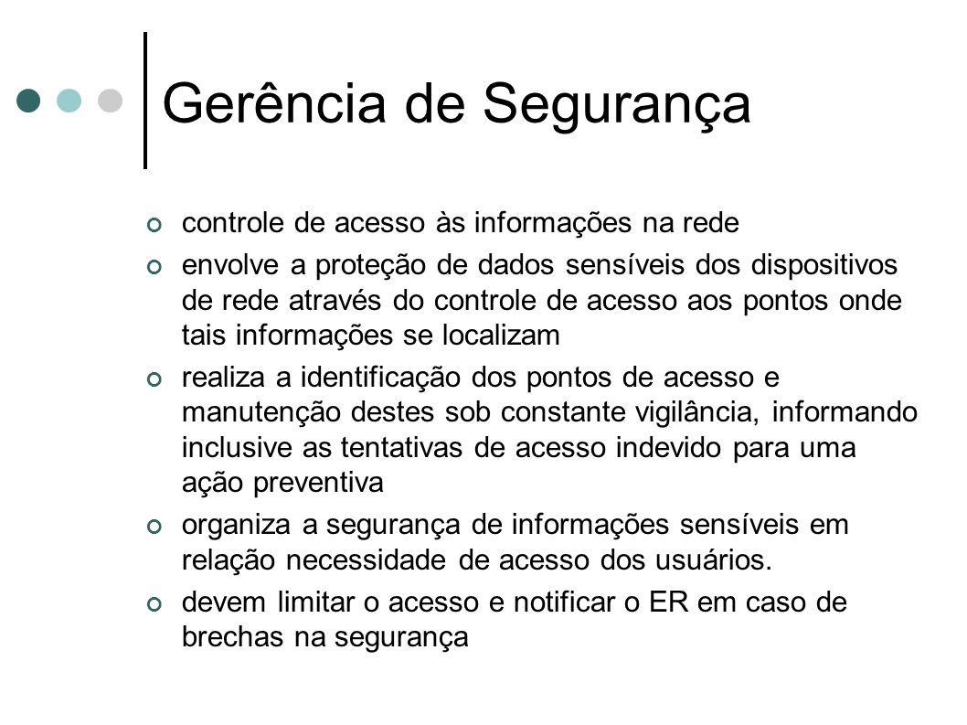 Gerência de Segurança controle de acesso às informações na rede