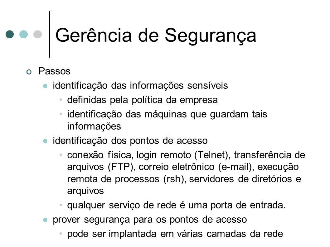 Gerência de Segurança Passos identificação das informações sensíveis