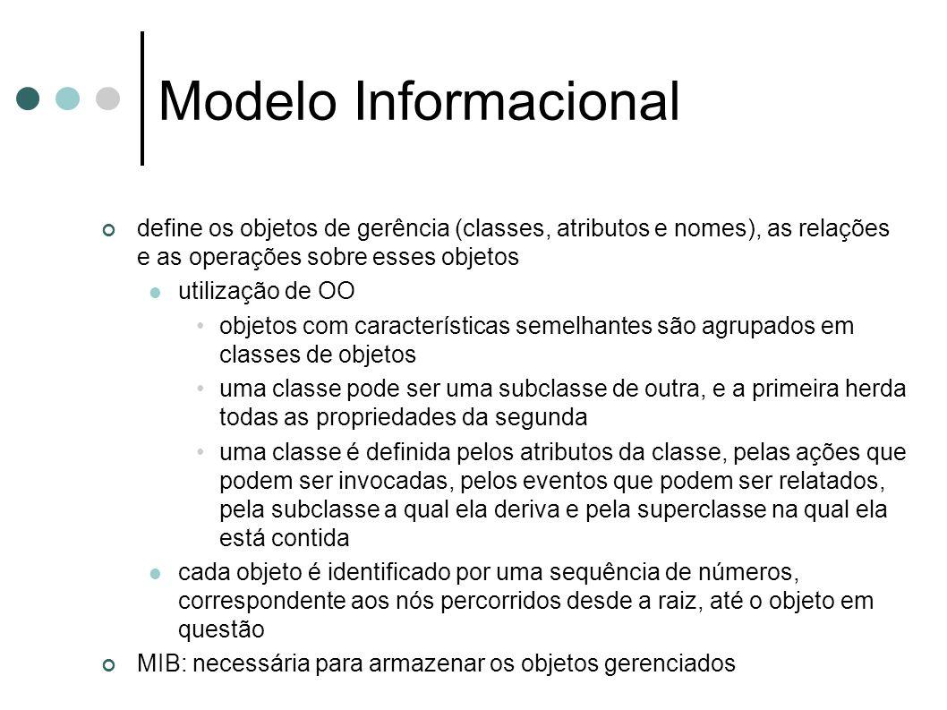 Modelo Informacional define os objetos de gerência (classes, atributos e nomes), as relações e as operações sobre esses objetos.