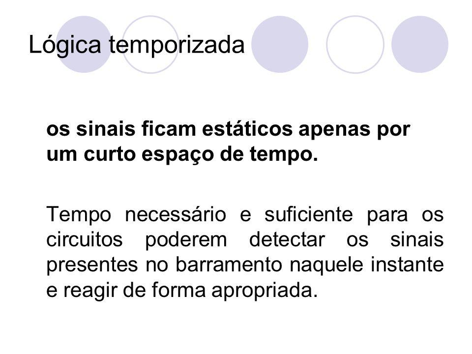 Lógica temporizada os sinais ficam estáticos apenas por um curto espaço de tempo.