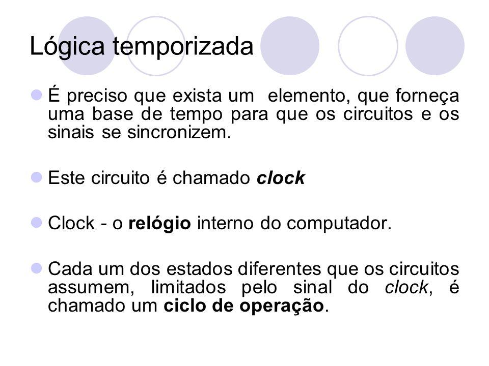 Lógica temporizada É preciso que exista um elemento, que forneça uma base de tempo para que os circuitos e os sinais se sincronizem.