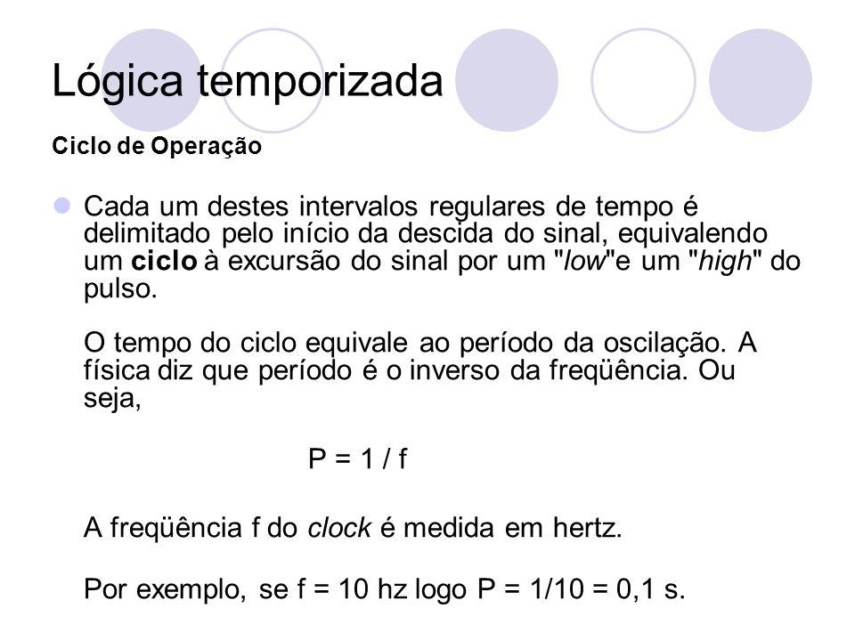 Lógica temporizada Ciclo de Operação.
