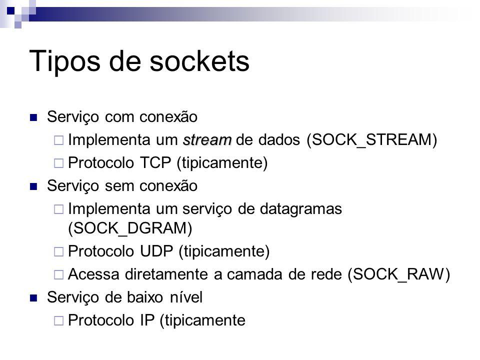 Tipos de sockets Serviço com conexão