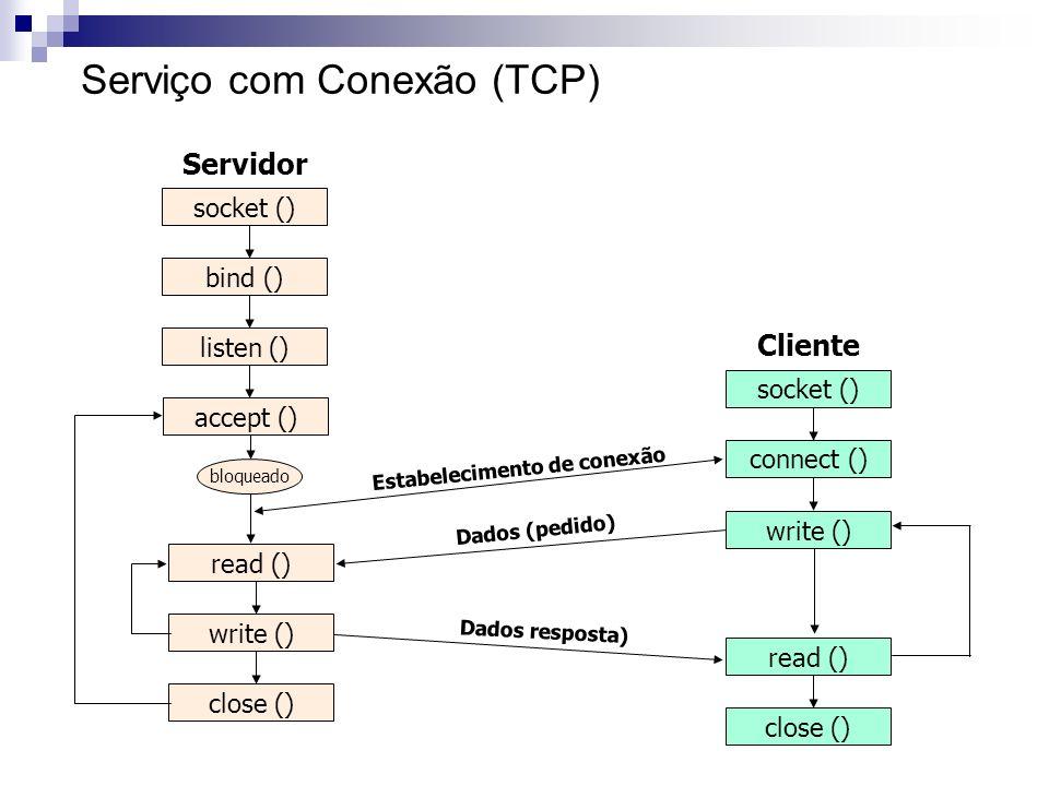 Serviço com Conexão (TCP)