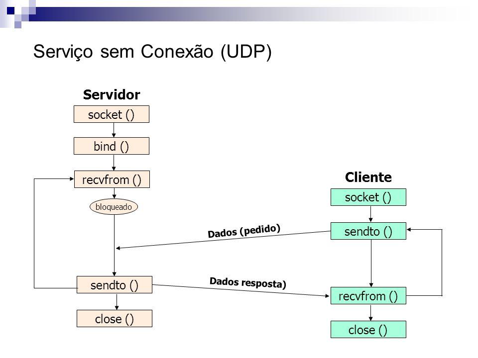 Serviço sem Conexão (UDP)
