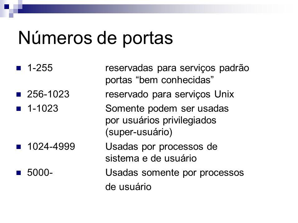 Números de portas 1-255 reservadas para serviços padrão