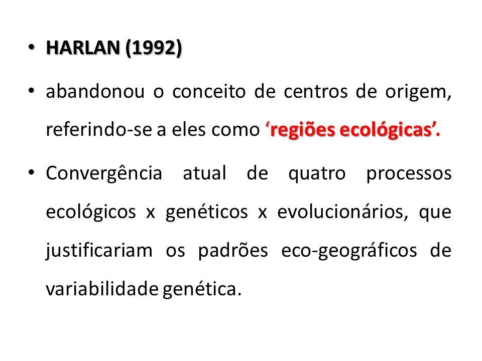 HARLAN (1992) abandonou o conceito de centros de origem, referindo-se a eles como 'regiões ecológicas'.