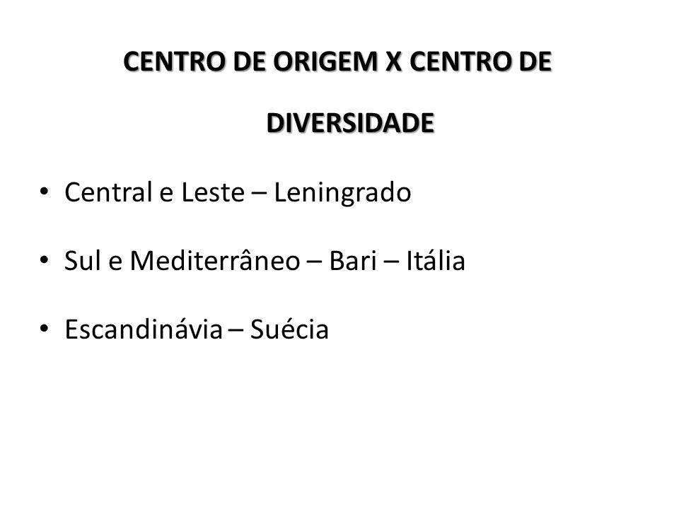 CENTRO DE ORIGEM X CENTRO DE DIVERSIDADE