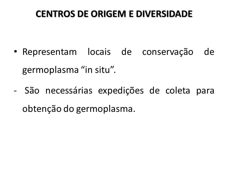 CENTROS DE ORIGEM E DIVERSIDADE