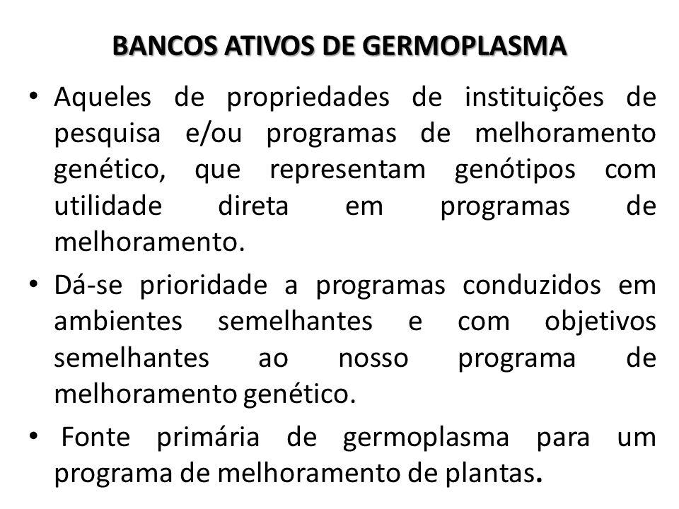 BANCOS ATIVOS DE GERMOPLASMA
