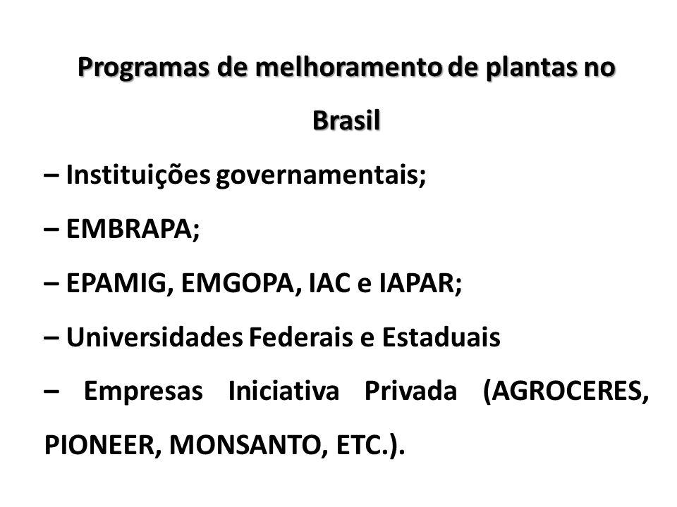 Programas de melhoramento de plantas no Brasil