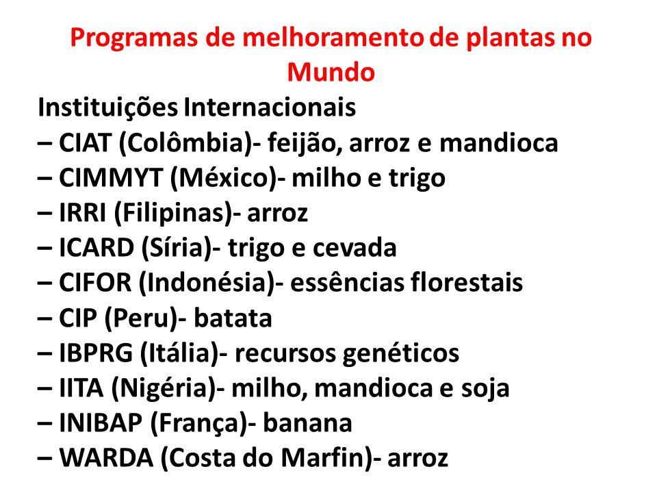 Programas de melhoramento de plantas no Mundo