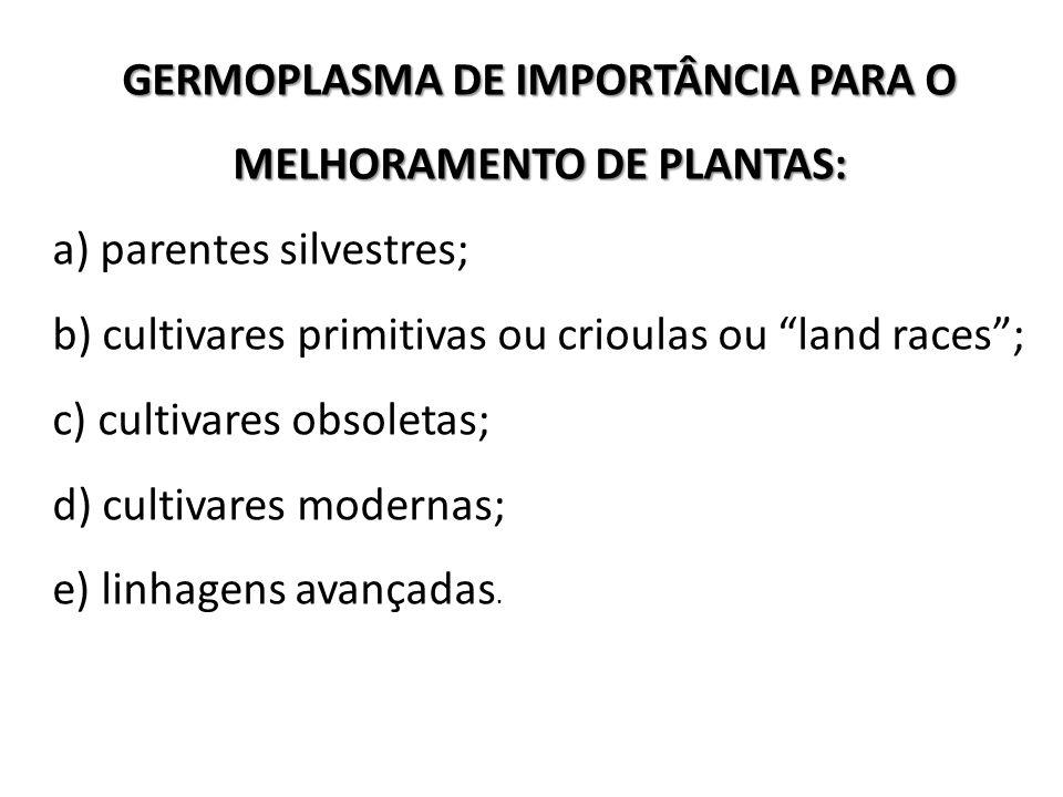 GERMOPLASMA DE IMPORTÂNCIA PARA O MELHORAMENTO DE PLANTAS: