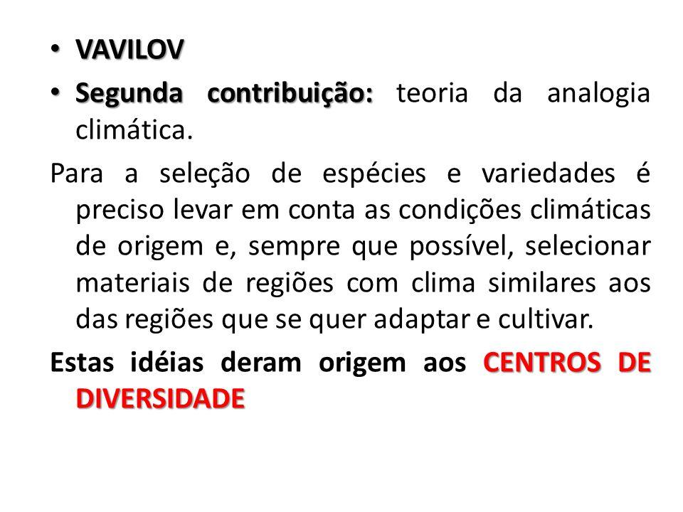 VAVILOV Segunda contribuição: teoria da analogia climática.