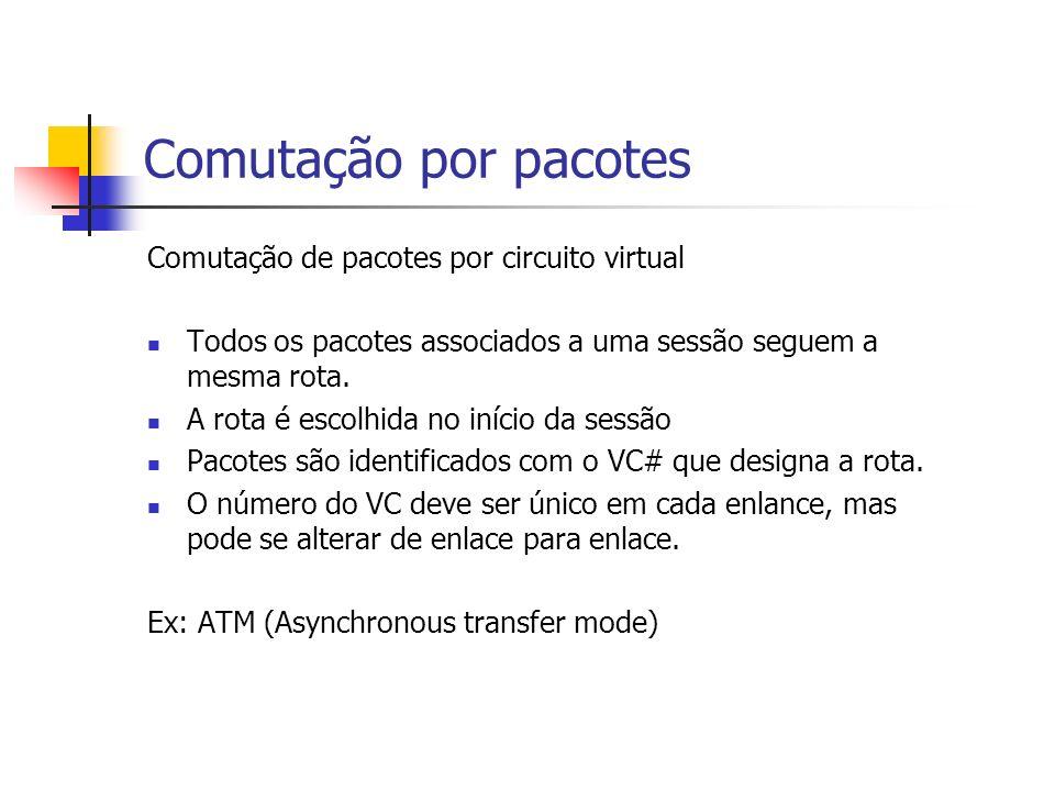 Comutação por pacotes Comutação de pacotes por circuito virtual