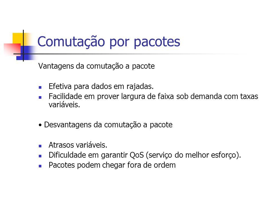 Comutação por pacotes Vantagens da comutação a pacote