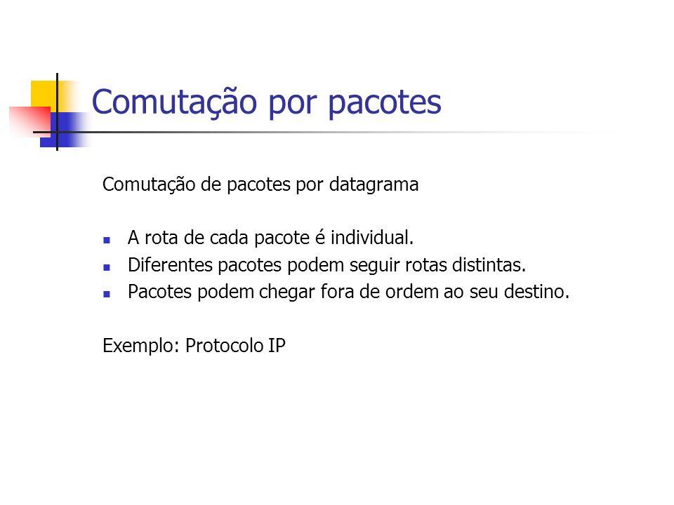 Comutação por pacotes Comutação de pacotes por datagrama
