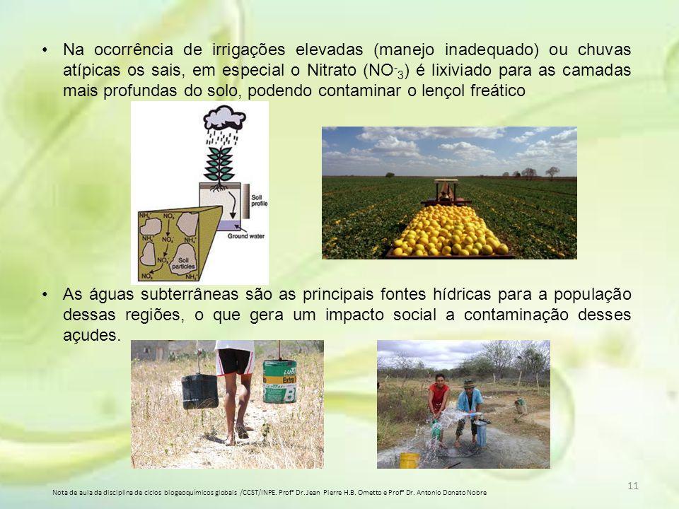 Na ocorrência de irrigações elevadas (manejo inadequado) ou chuvas atípicas os sais, em especial o Nitrato (NO-3) é lixiviado para as camadas mais profundas do solo, podendo contaminar o lençol freático