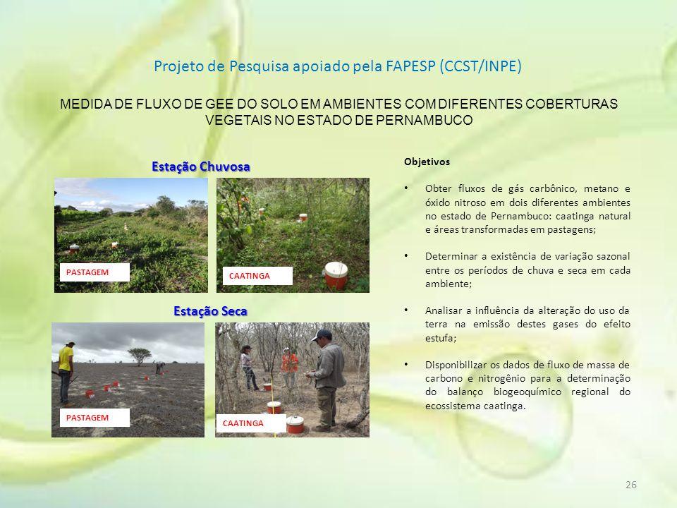 Projeto de Pesquisa apoiado pela FAPESP (CCST/INPE)
