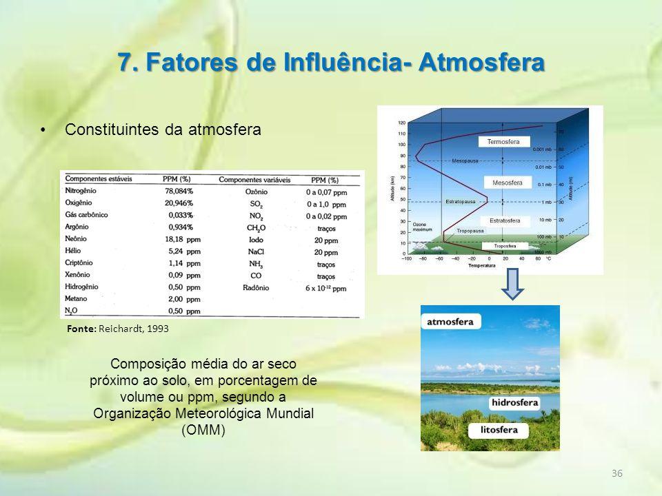 7. Fatores de Influência- Atmosfera