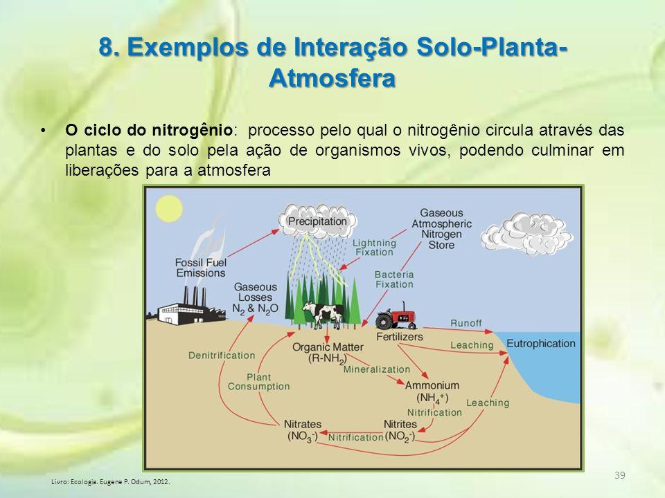 8. Exemplos de Interação Solo-Planta-Atmosfera