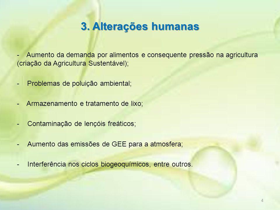 3. Alterações humanas - Aumento da demanda por alimentos e consequente pressão na agricultura (criação da Agricultura Sustentável);