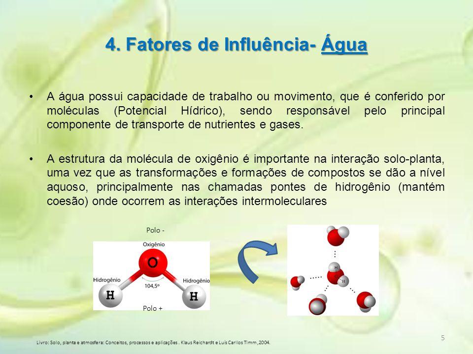 4. Fatores de Influência- Água