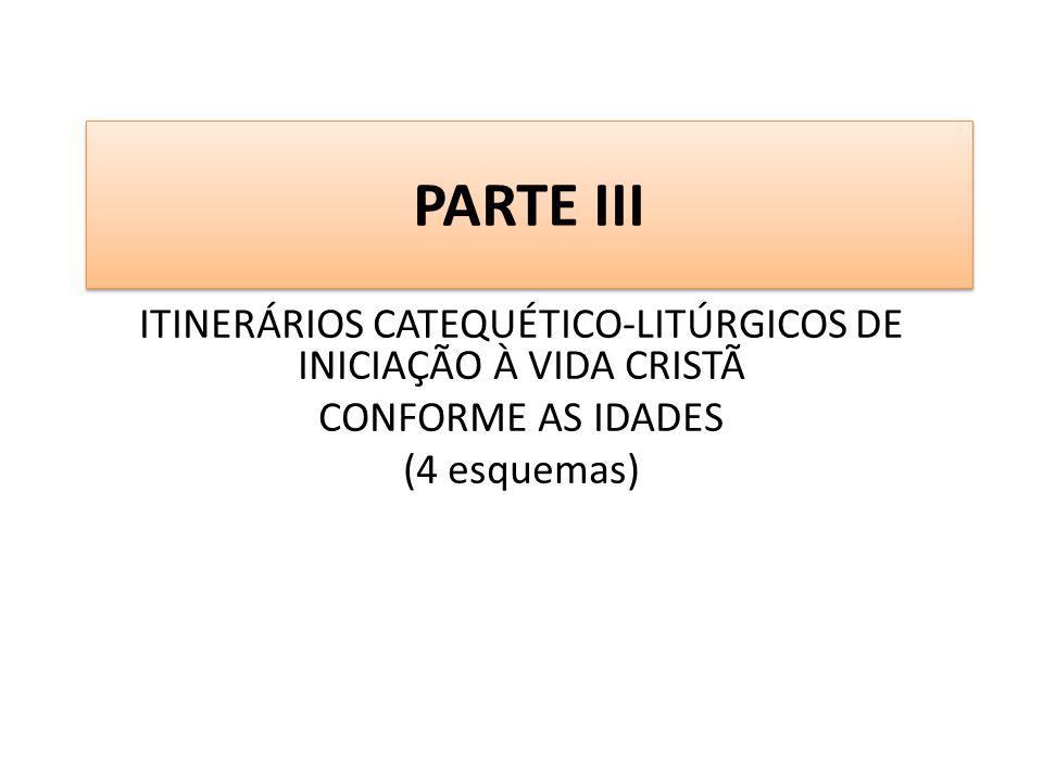 ITINERÁRIOS CATEQUÉTICO-LITÚRGICOS DE INICIAÇÃO À VIDA CRISTÃ