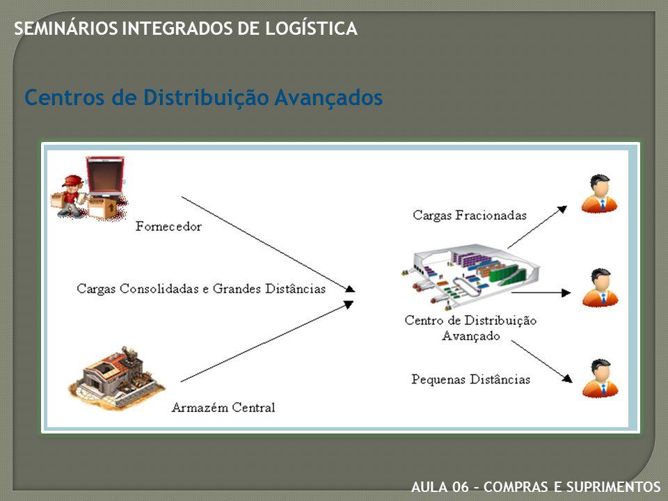 Centros de Distribuição Avançados