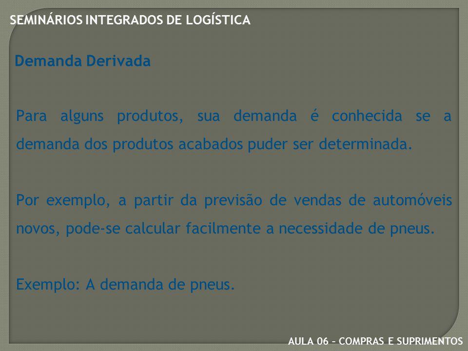 Demanda Derivada Para alguns produtos, sua demanda é conhecida se a demanda dos produtos acabados puder ser determinada.