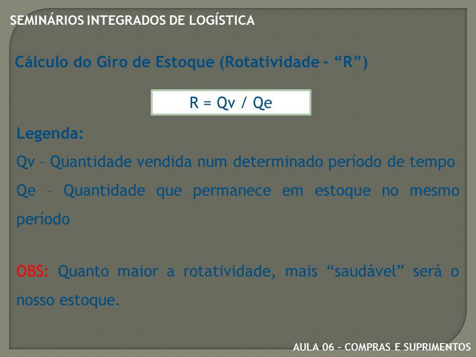 Cálculo do Giro de Estoque (Rotatividade – R )