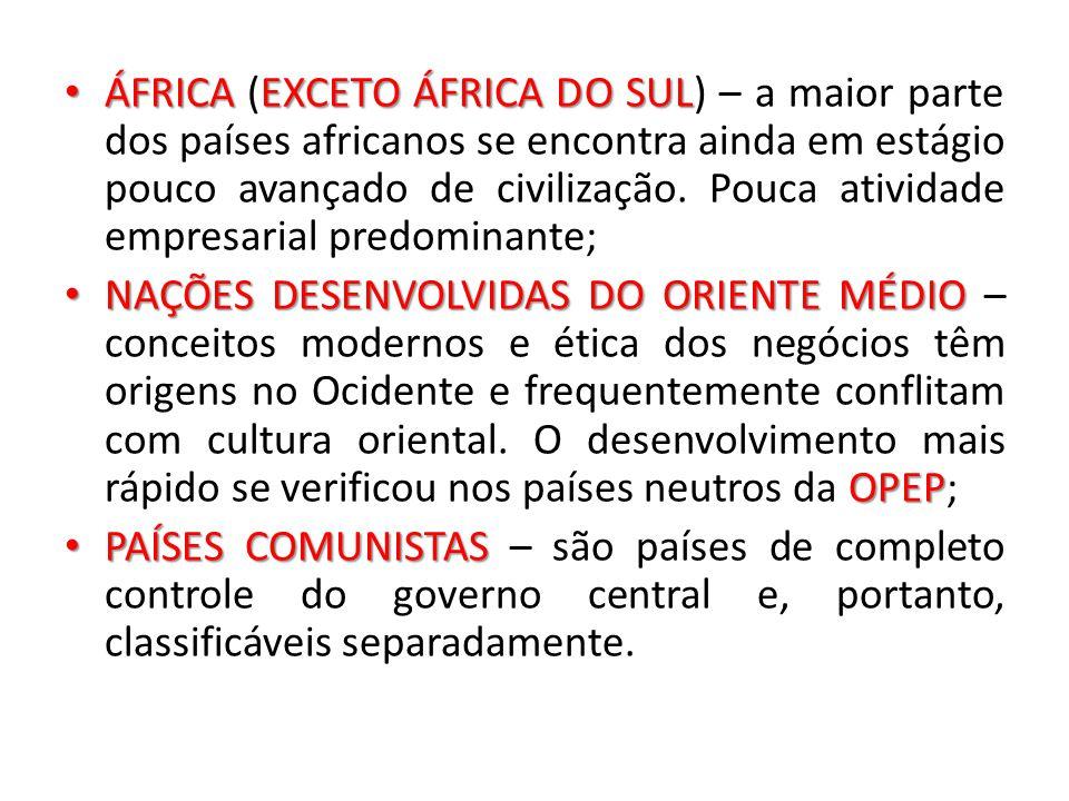 ÁFRICA (EXCETO ÁFRICA DO SUL) – a maior parte dos países africanos se encontra ainda em estágio pouco avançado de civilização. Pouca atividade empresarial predominante;
