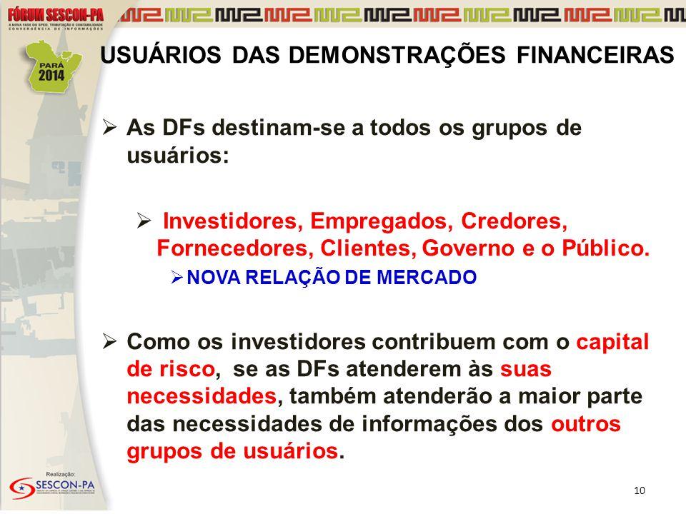 USUÁRIOS DAS DEMONSTRAÇÕES FINANCEIRAS