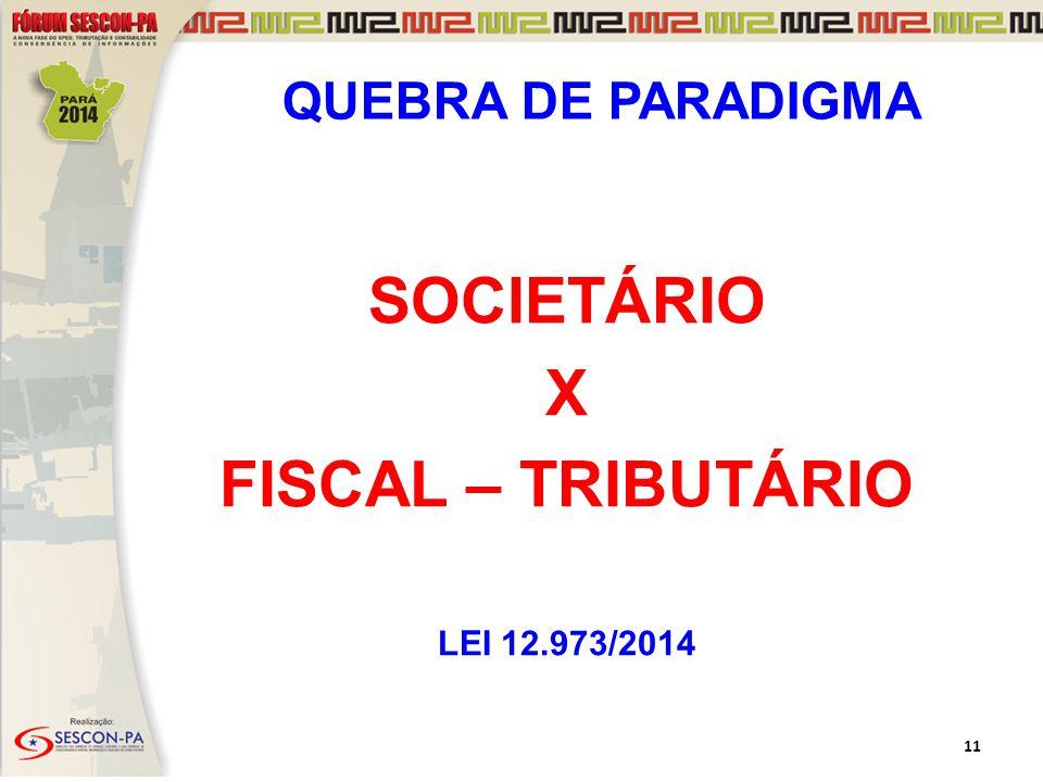SOCIETÁRIO X FISCAL – TRIBUTÁRIO