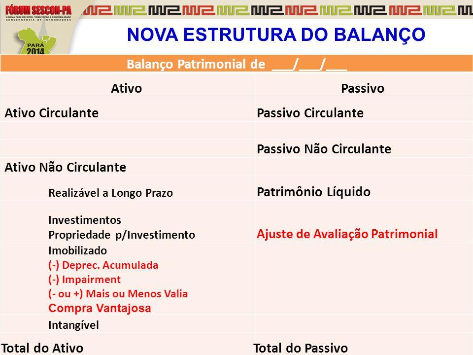 NOVA ESTRUTURA DO BALANÇO Balanço Patrimonial de ___/___/___