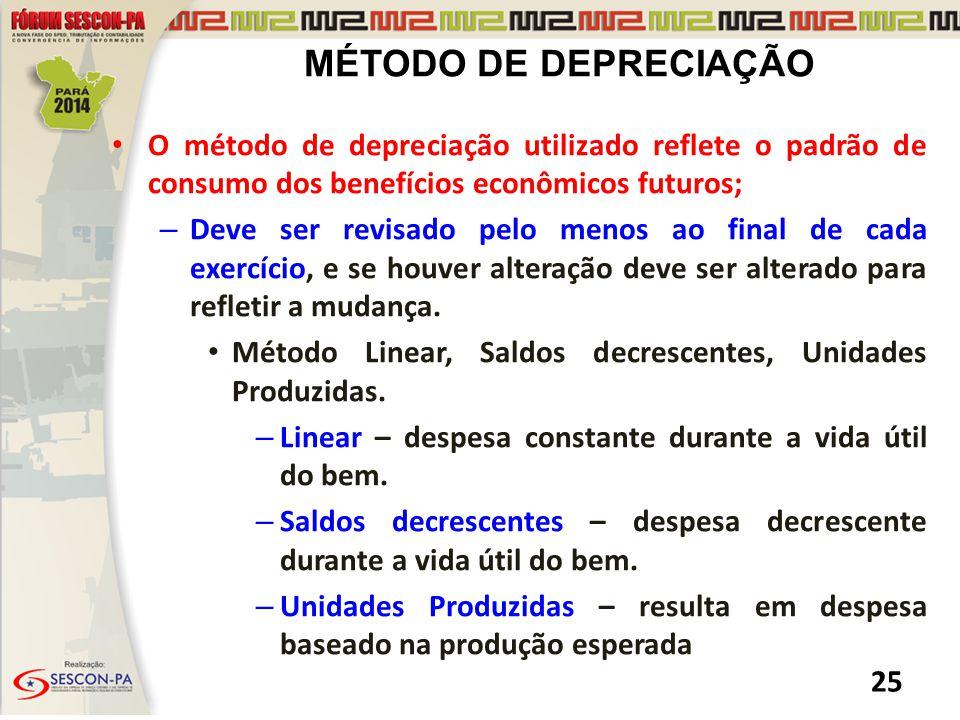 MÉTODO DE DEPRECIAÇÃO O método de depreciação utilizado reflete o padrão de consumo dos benefícios econômicos futuros;
