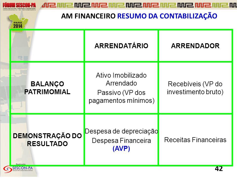 AM FINANCEIRO RESUMO DA CONTABILIZAÇÃO