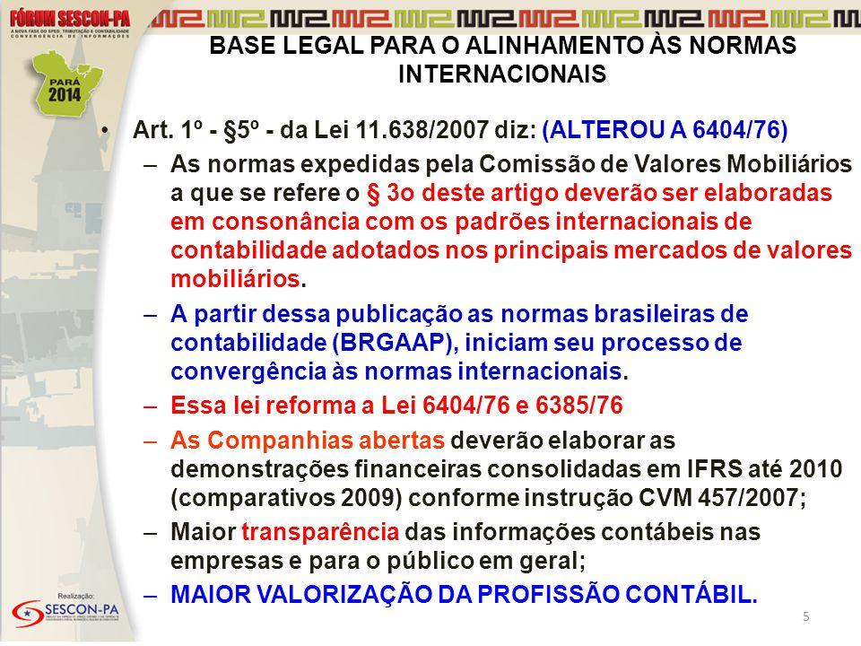 BASE LEGAL PARA O ALINHAMENTO ÀS NORMAS INTERNACIONAIS