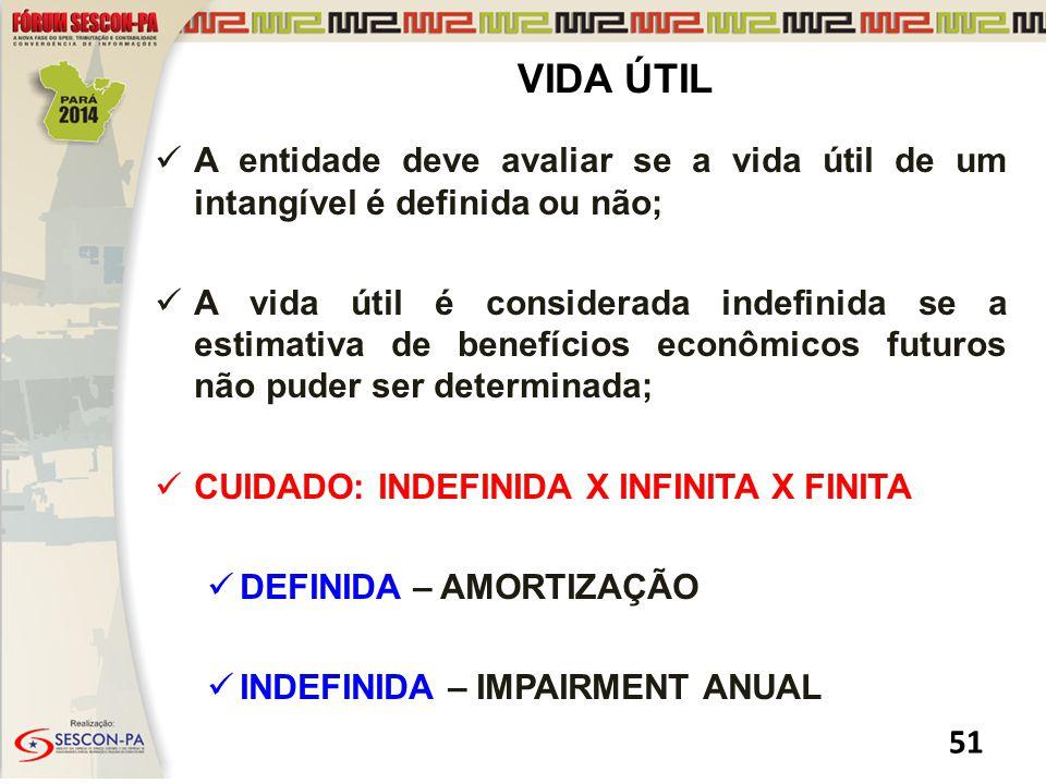 VIDA ÚTIL A entidade deve avaliar se a vida útil de um intangível é definida ou não;