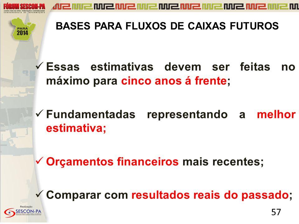 BASES PARA FLUXOS DE CAIXAS FUTUROS