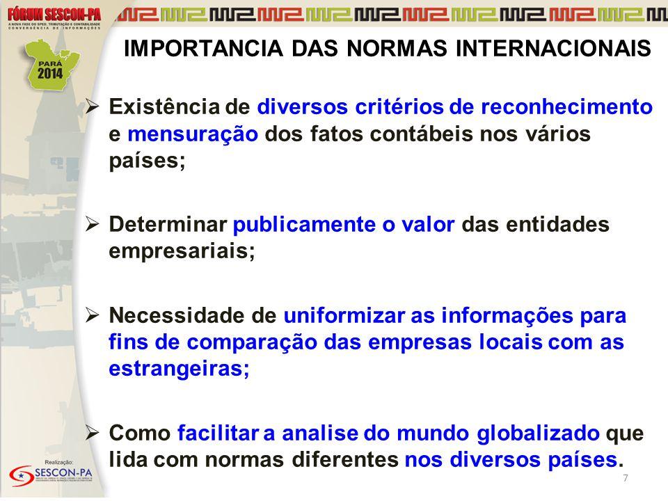 IMPORTANCIA DAS NORMAS INTERNACIONAIS