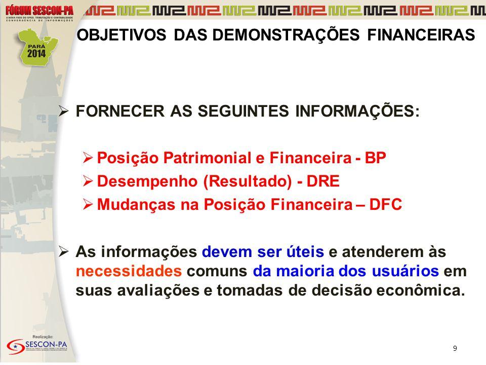 OBJETIVOS DAS DEMONSTRAÇÕES FINANCEIRAS