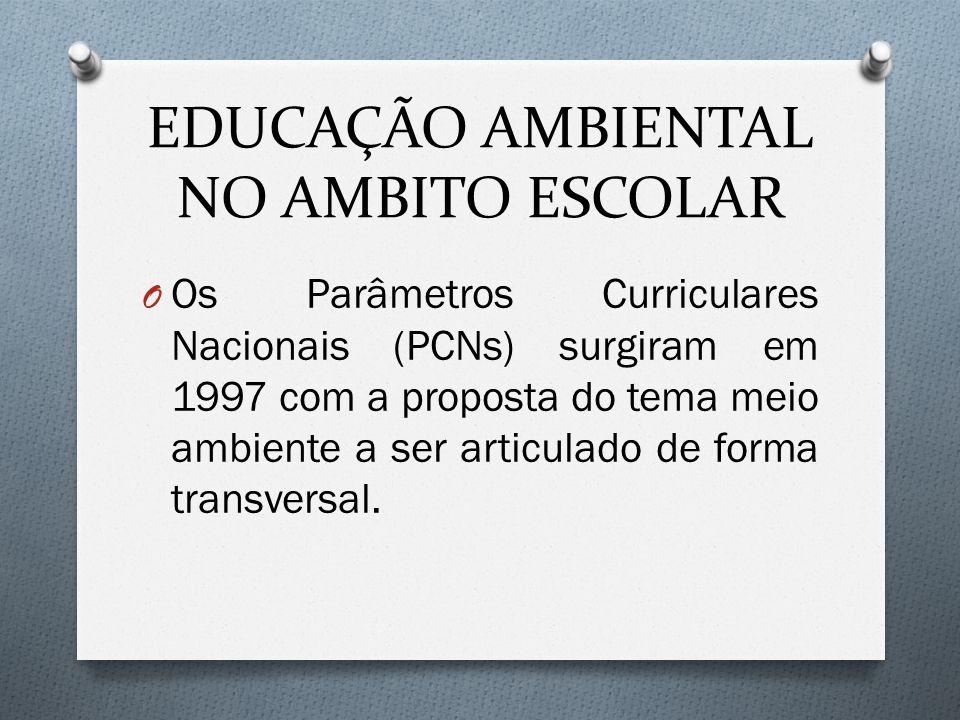 EDUCAÇÃO AMBIENTAL NO AMBITO ESCOLAR